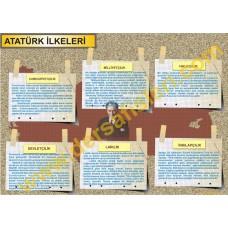 İA-710 Atatürk İlkeleri