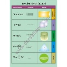 M-200 Hacim Formülleri
