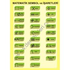 M-201 Matematik Semboller